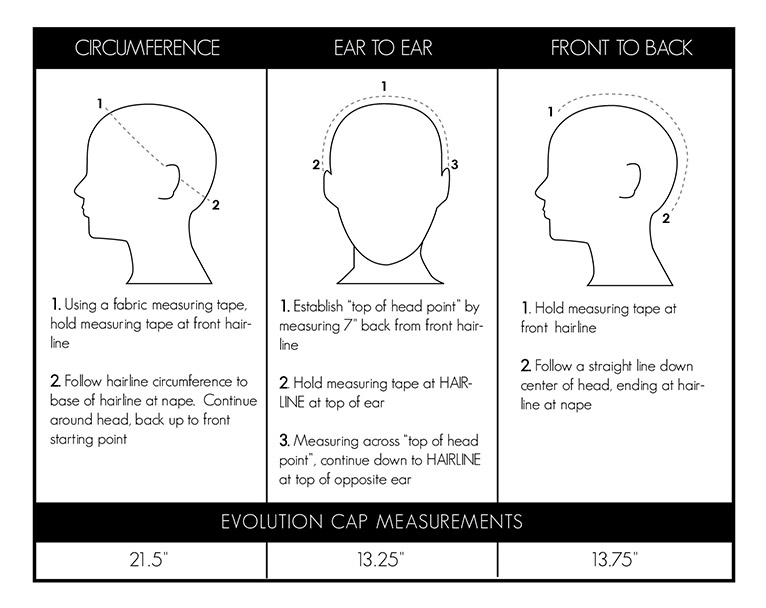 Evolution Wigs - How to Measure