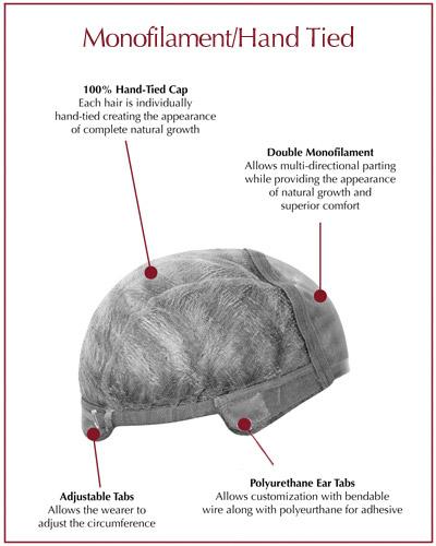 Monofilament Wigs Wig Cap Construction Wig Caps